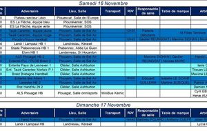 Convocations du week-end 16-17 novembre