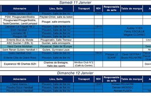 Convocations du week-end 11-12 janvier