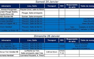 Convocations du week-end 25-26 janvier